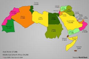 A map of the GDP per capita in the Arab World