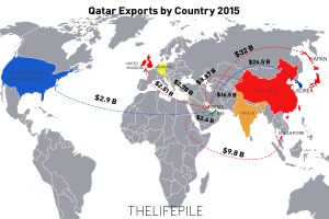 exports-by-country-map