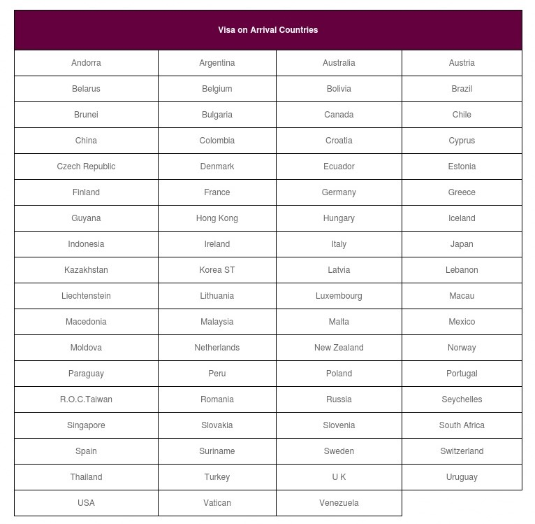List of countries that are eligible for a visa upon arrival - Qatar Airways