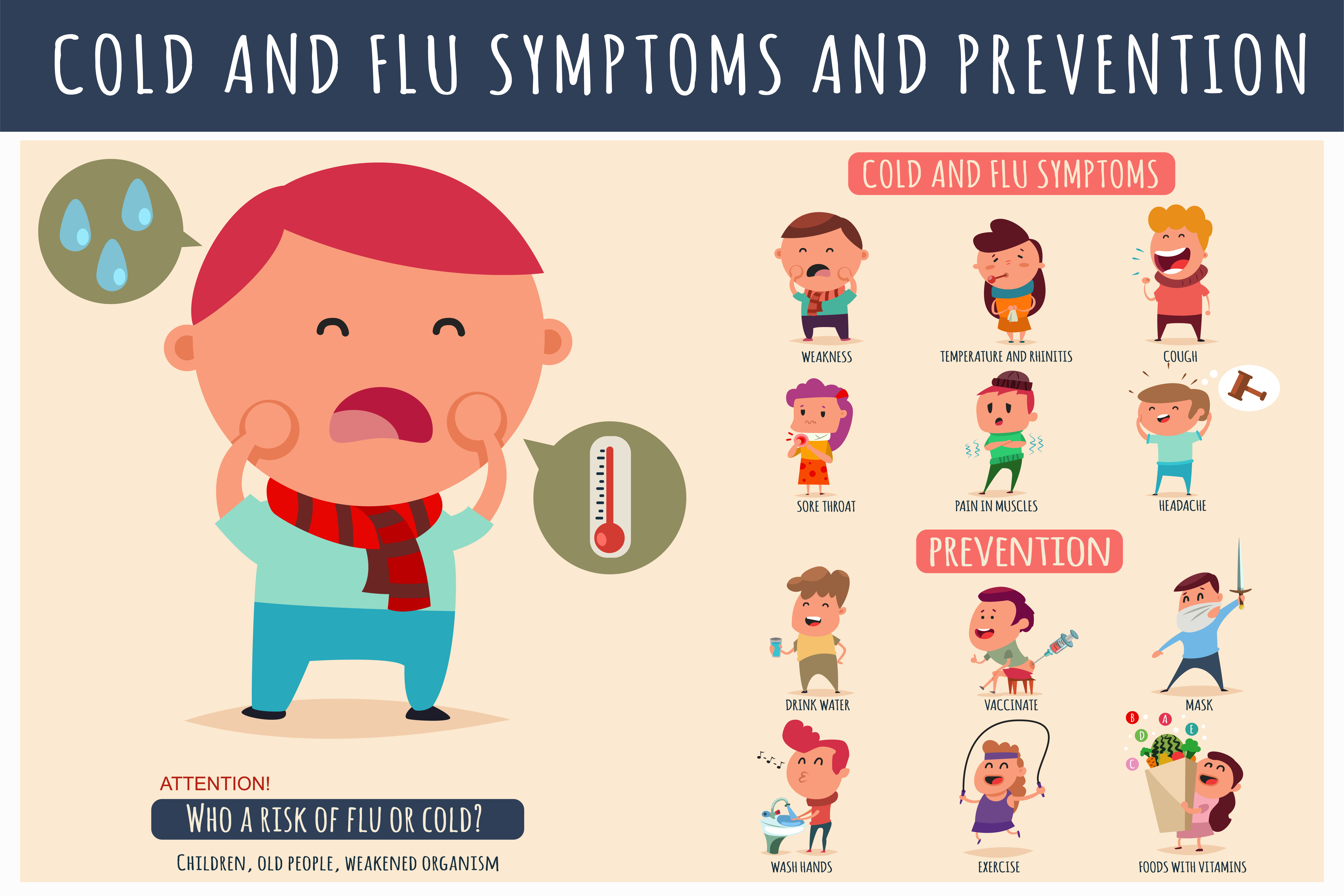 symptoms of common cold and flu