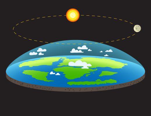 Flat Earth Theory - Flat Earth Society
