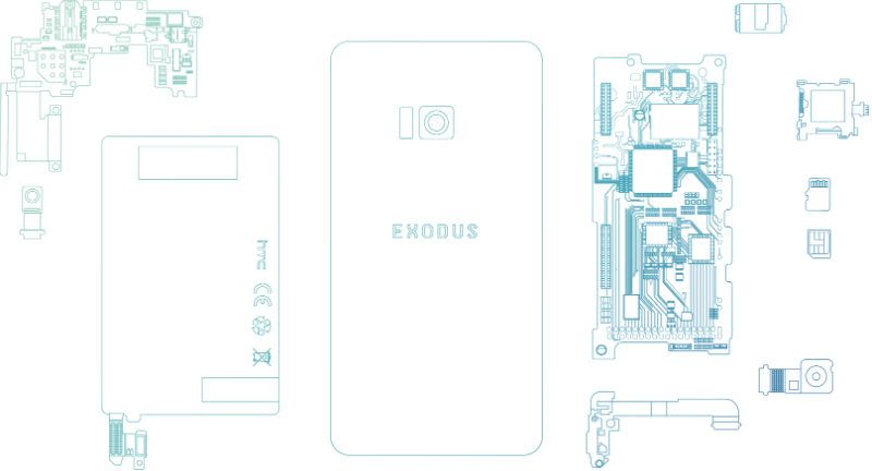Exodus the first blockchain phone from HTC